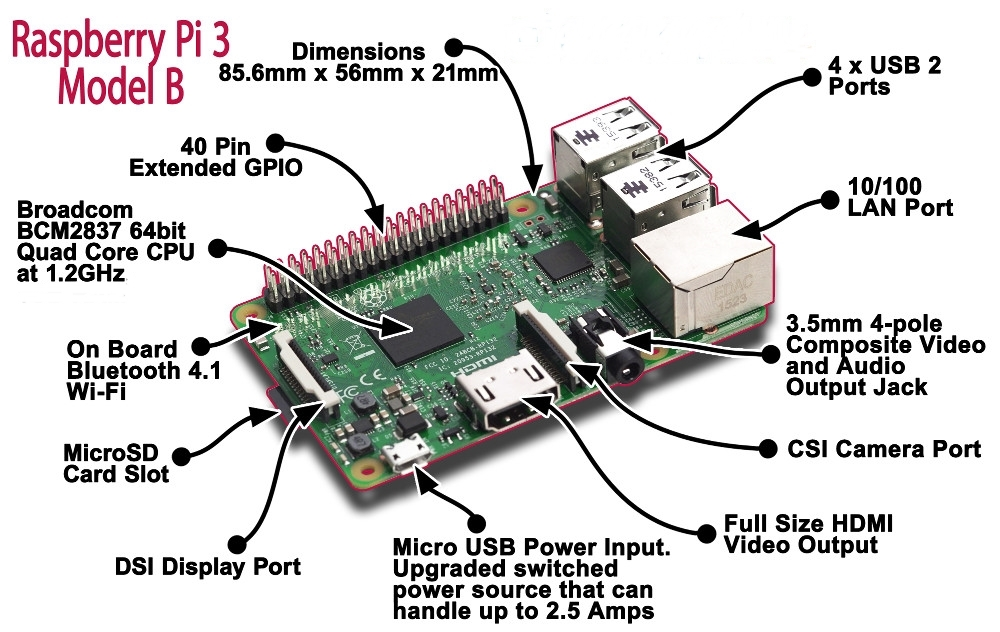 lab08 - Basics of electronics with Raspberry Pi - on